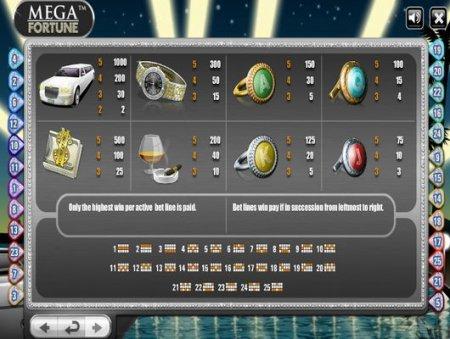 Описание бонусных игр в аппарате Mega Fortune