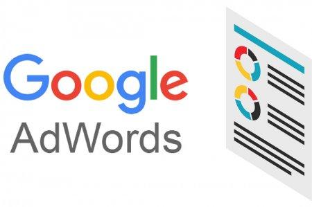 Как протестировать контекстную рекламу Google AdWords