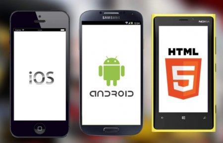 Современный смартфон и бизнес - разработка мобильных приложений